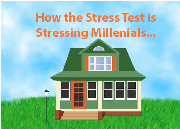 How the Stress Test is Impacting Millenials